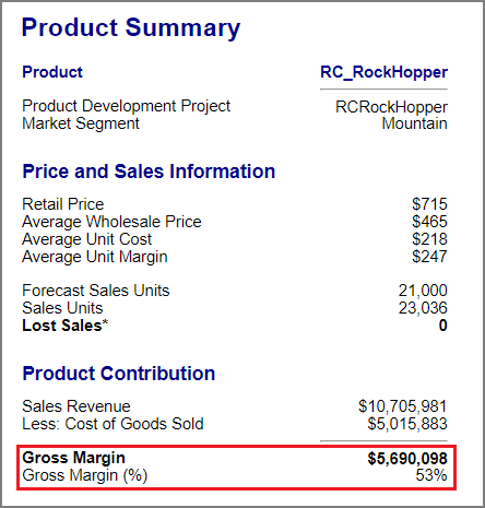 Gross Margins from the Product Summary report