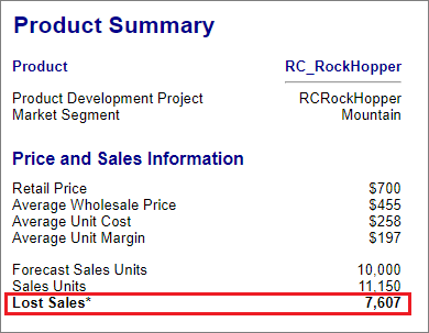 Lost Sales from the Product Summary Report