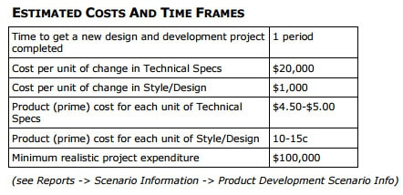 Estimated Costs and Time Frames