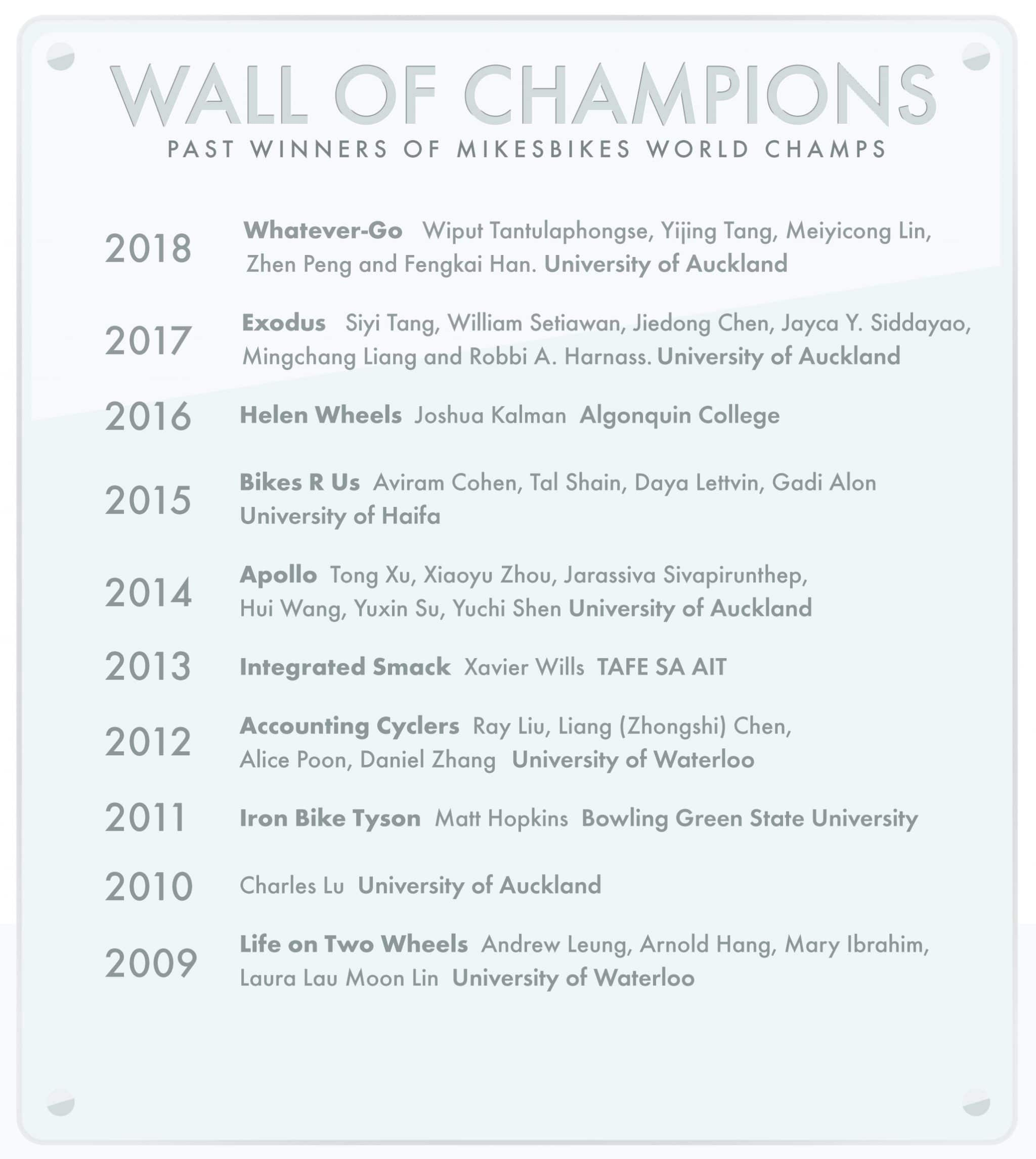 Wall of Champions 2018