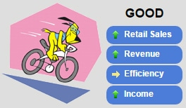 Smartsims MikesBikes Icons Gamification