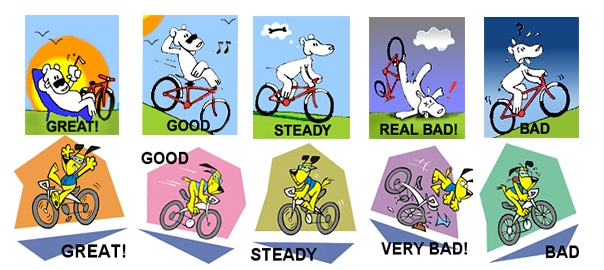 Historical MikesBikes Dogs