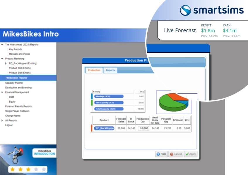 Smartsims Simulations Live Forecast