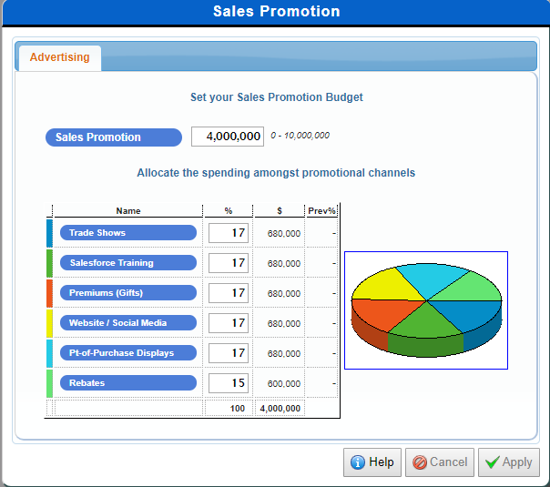 Sales Promotion Mix in Music2Go Marketing