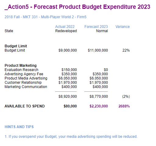 Forecast Project Budget Expenditure AdSim