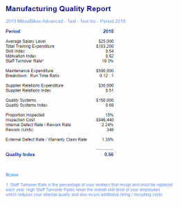Manufacturing Quality Report MikesBikes