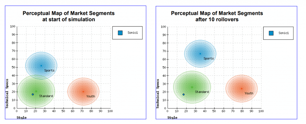 Perceptual Map Comparison in Music2Go