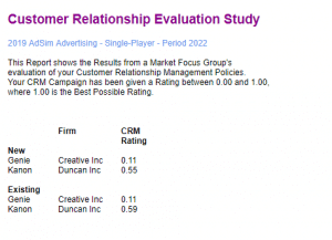 CRM Evaluation Report